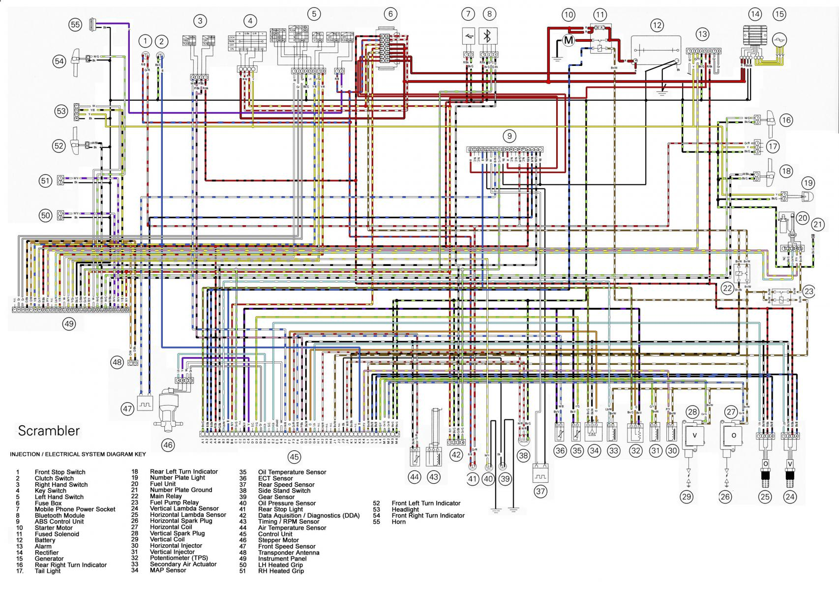 Coloured Wiring Diagram
